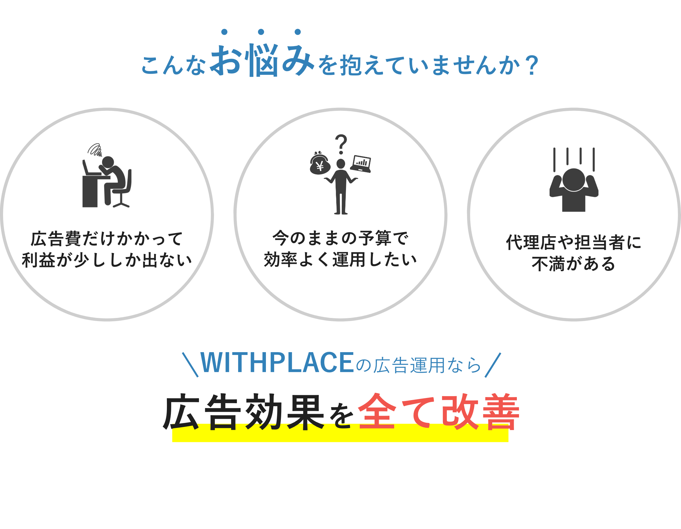 WITHPLACEの広告運用なら広告効果を全て改善