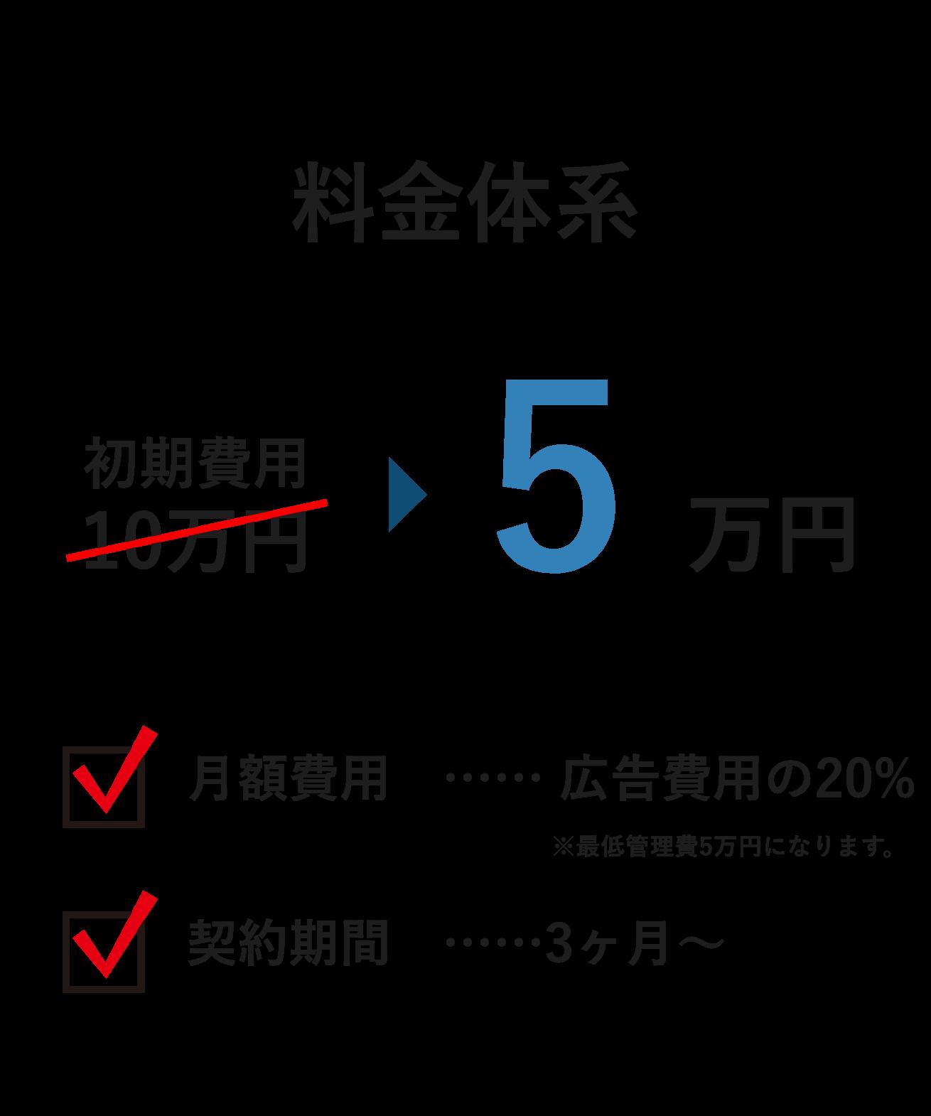料金体系 初期費用5万円